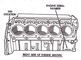 Dodge Engine Block Codes on Ford Engine Block Casting Number Location